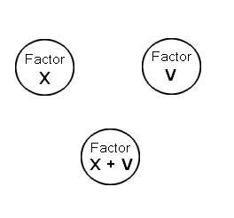 FATTORE X+V